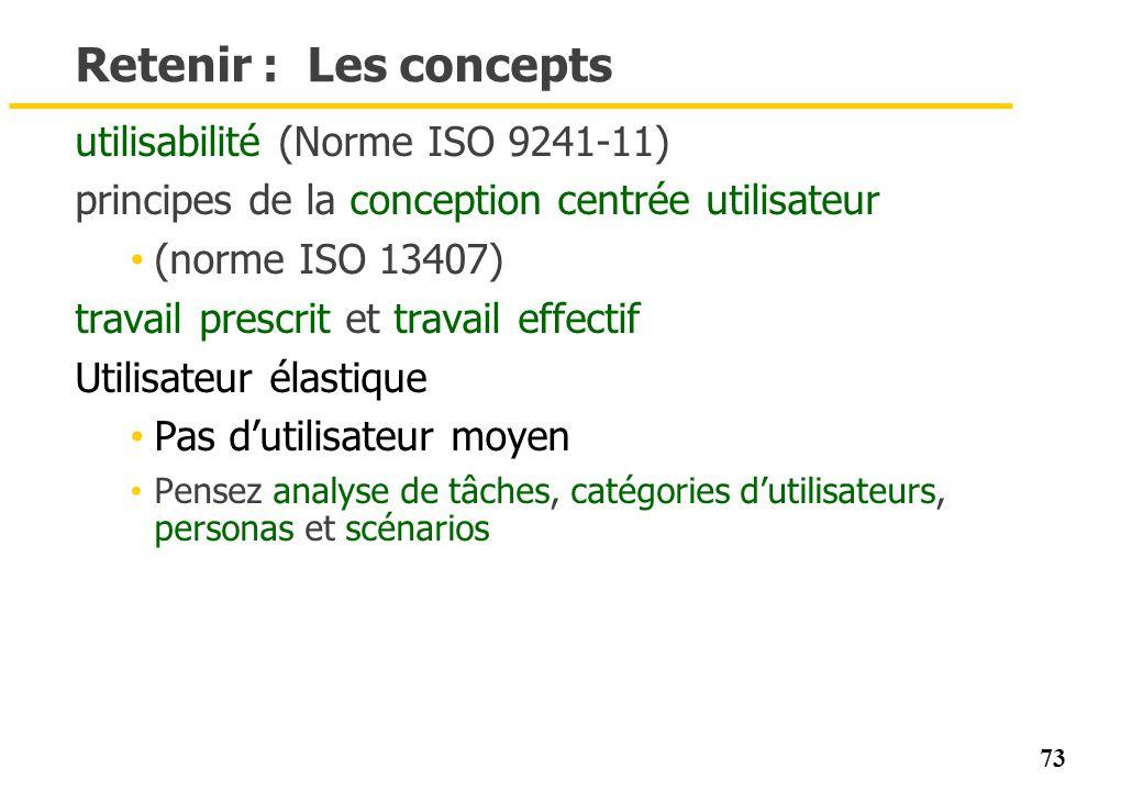 Retenir : Les concepts utilisabilité (Norme ISO 9241-11)