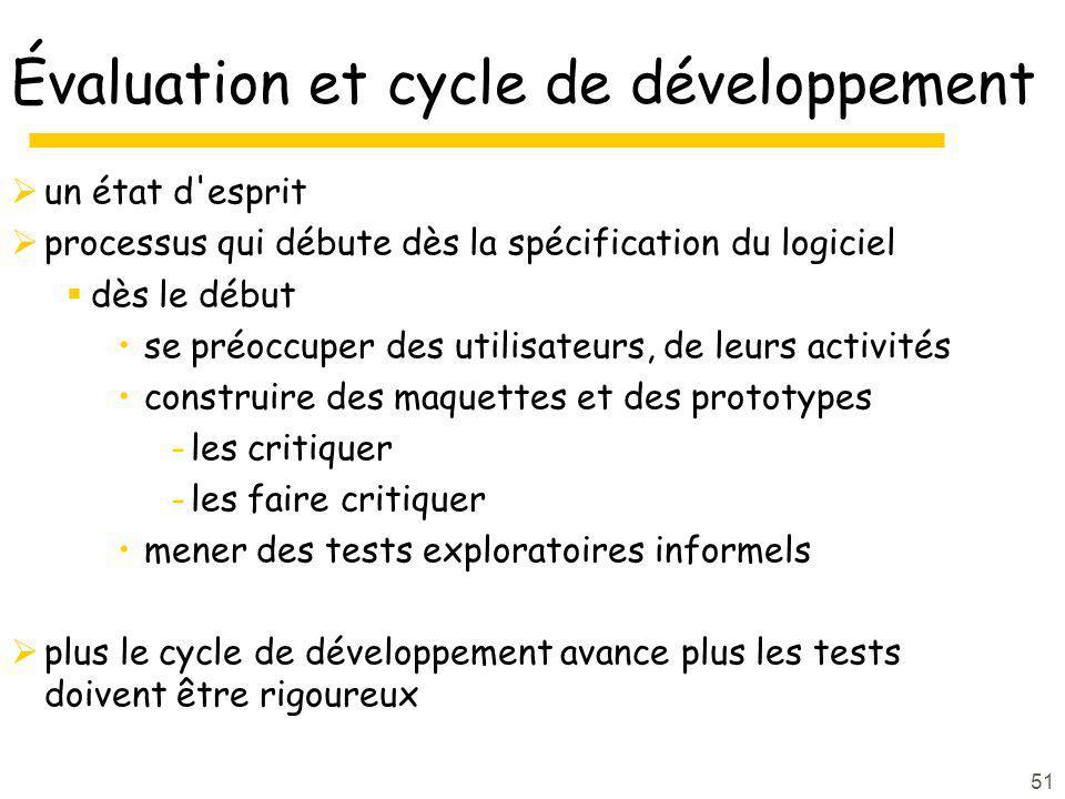 Évaluation et cycle de développement