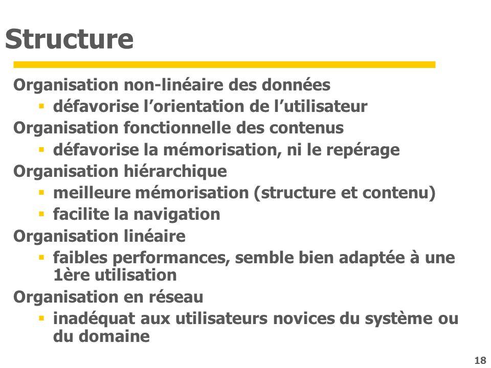 Structure Organisation non-linéaire des données