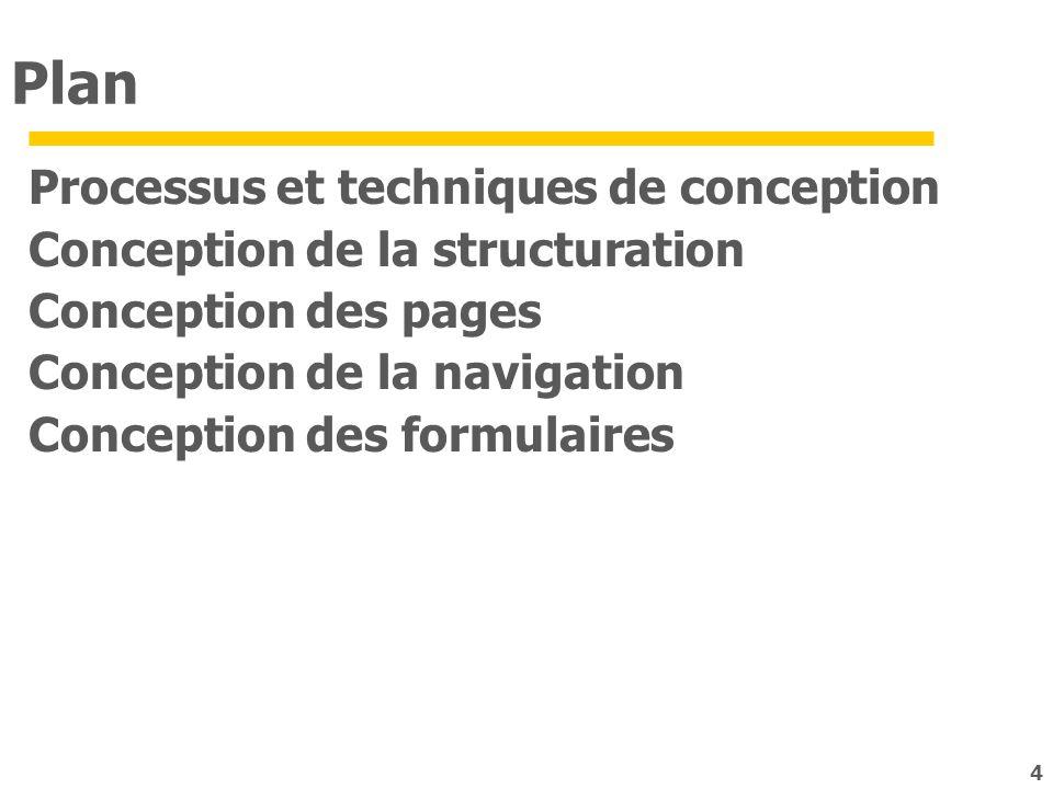 Plan Processus et techniques de conception
