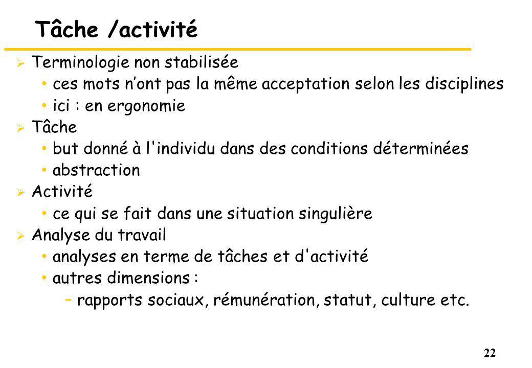 Tâche /activité Terminologie non stabilisée