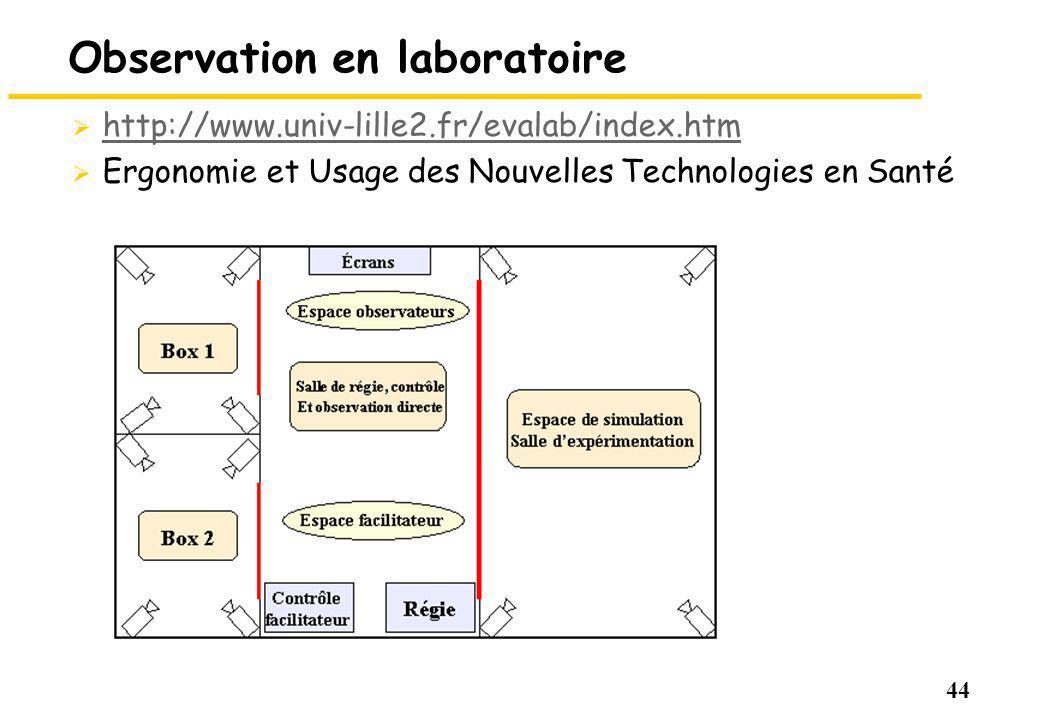 Observation en laboratoire