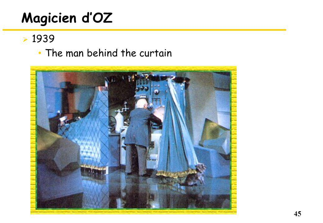 Magicien d'OZ 1939 The man behind the curtain
