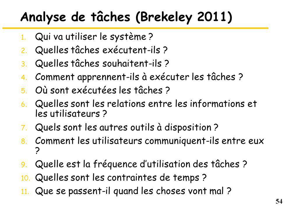 Analyse de tâches (Brekeley 2011)