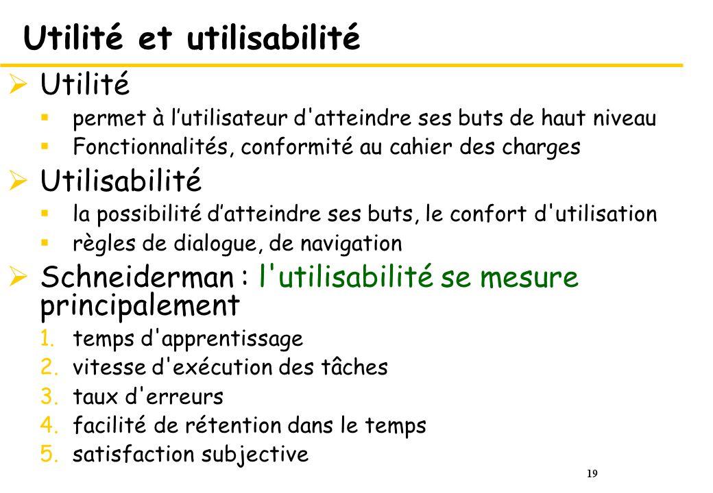 Utilité et utilisabilité