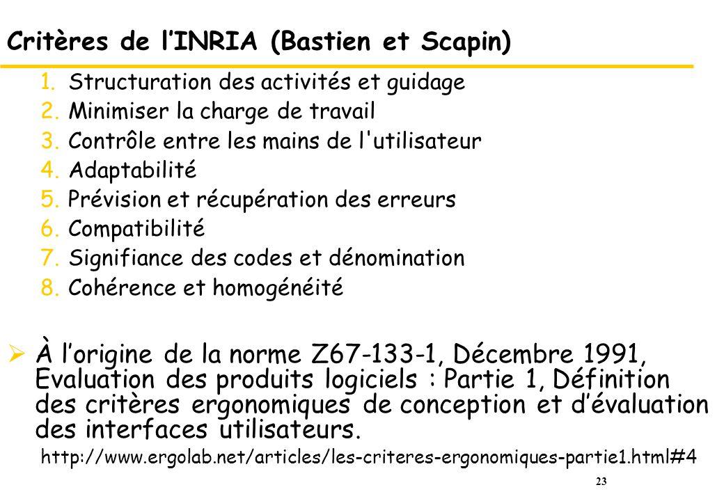 Critères de l'INRIA (Bastien et Scapin)