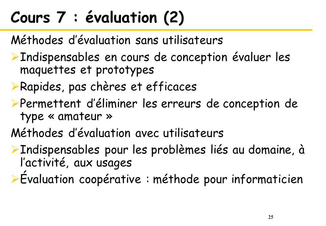 Cours 7 : évaluation (2) Méthodes d'évaluation sans utilisateurs