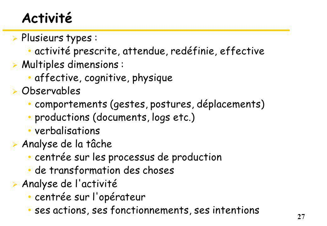 Activité Plusieurs types :