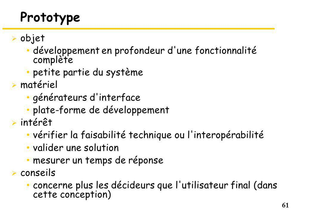 Prototype objet. développement en profondeur d une fonctionnalité complète. petite partie du système.