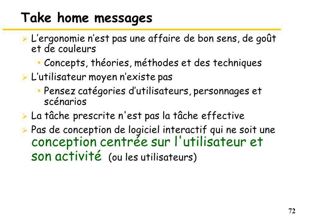 Take home messages L'ergonomie n'est pas une affaire de bon sens, de goût et de couleurs. Concepts, théories, méthodes et des techniques.