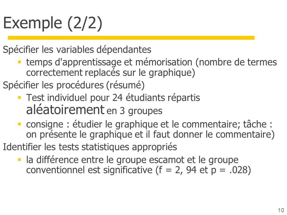 Exemple (2/2) Spécifier les variables dépendantes