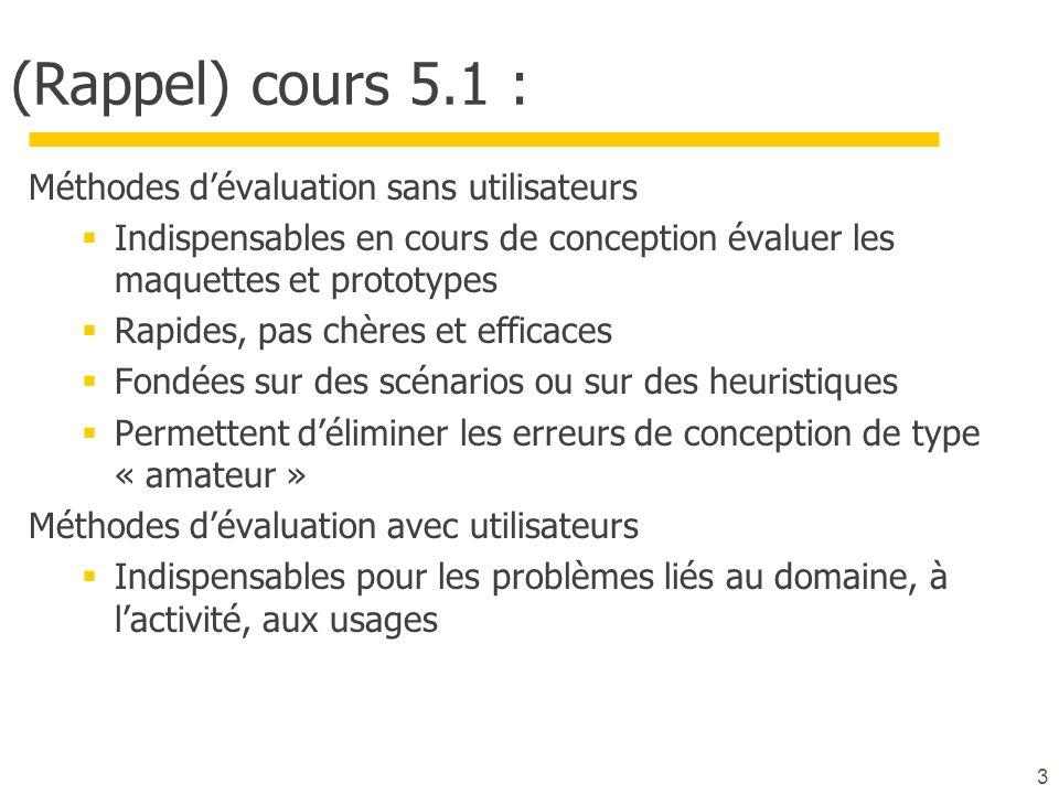 (Rappel) cours 5.1 : Méthodes d'évaluation sans utilisateurs