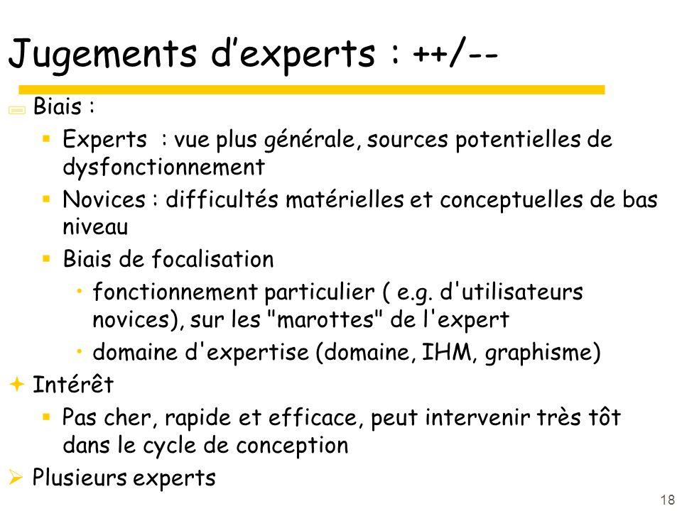 Jugements d'experts : ++/--