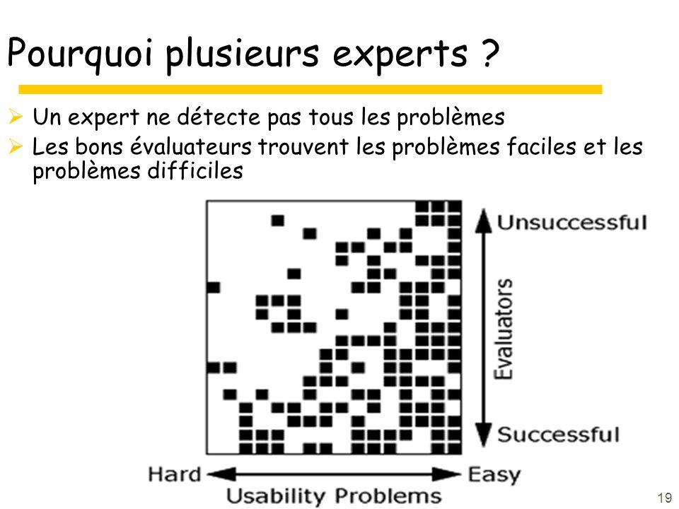 Pourquoi plusieurs experts