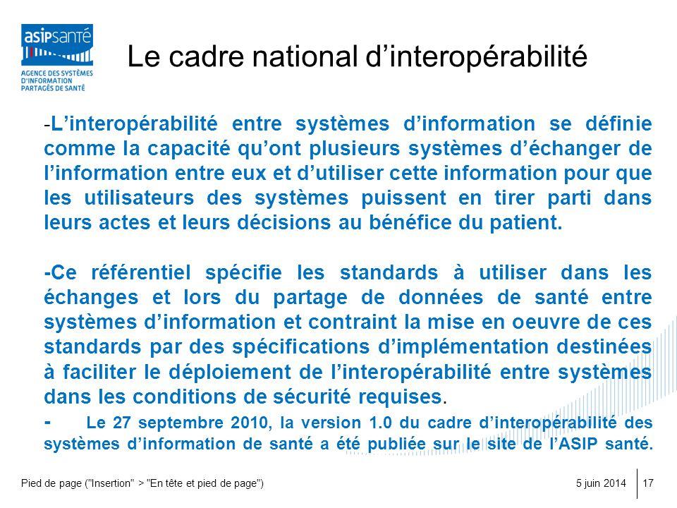 Le cadre national d'interopérabilité