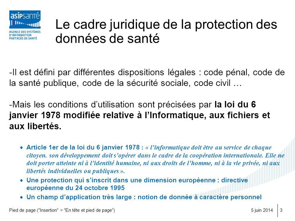 Le cadre juridique de la protection des données de santé