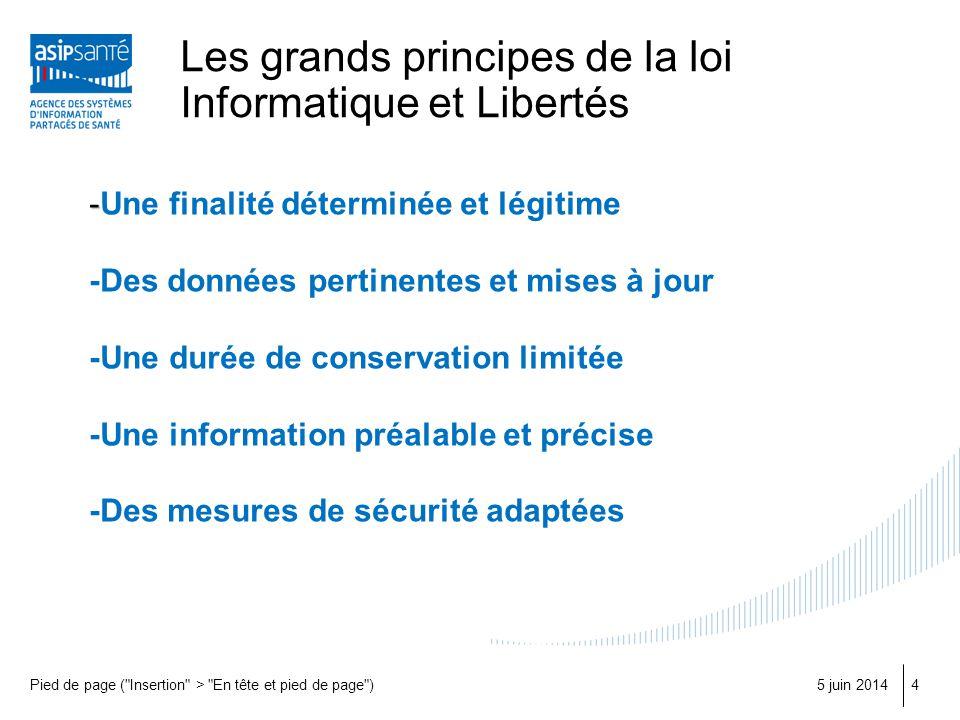 Les grands principes de la loi Informatique et Libertés