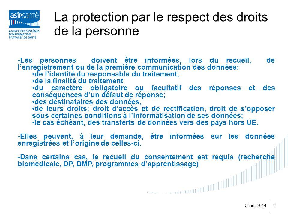 La protection par le respect des droits de la personne