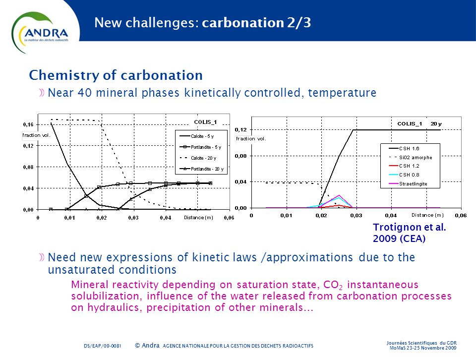 New challenges: carbonation 2/3