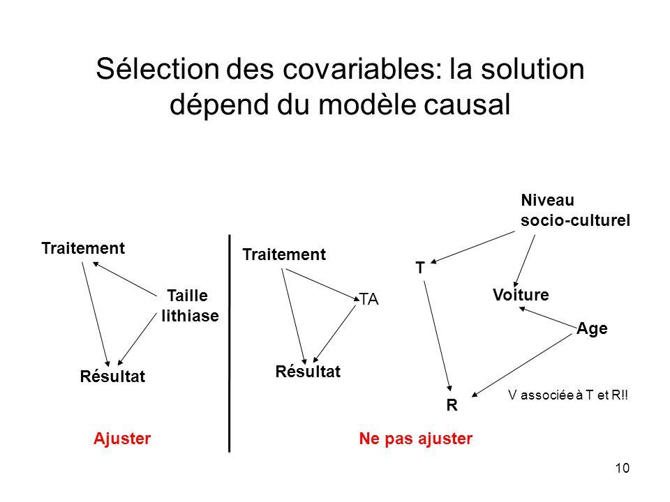 Sélection des covariables: la solution dépend du modèle causal