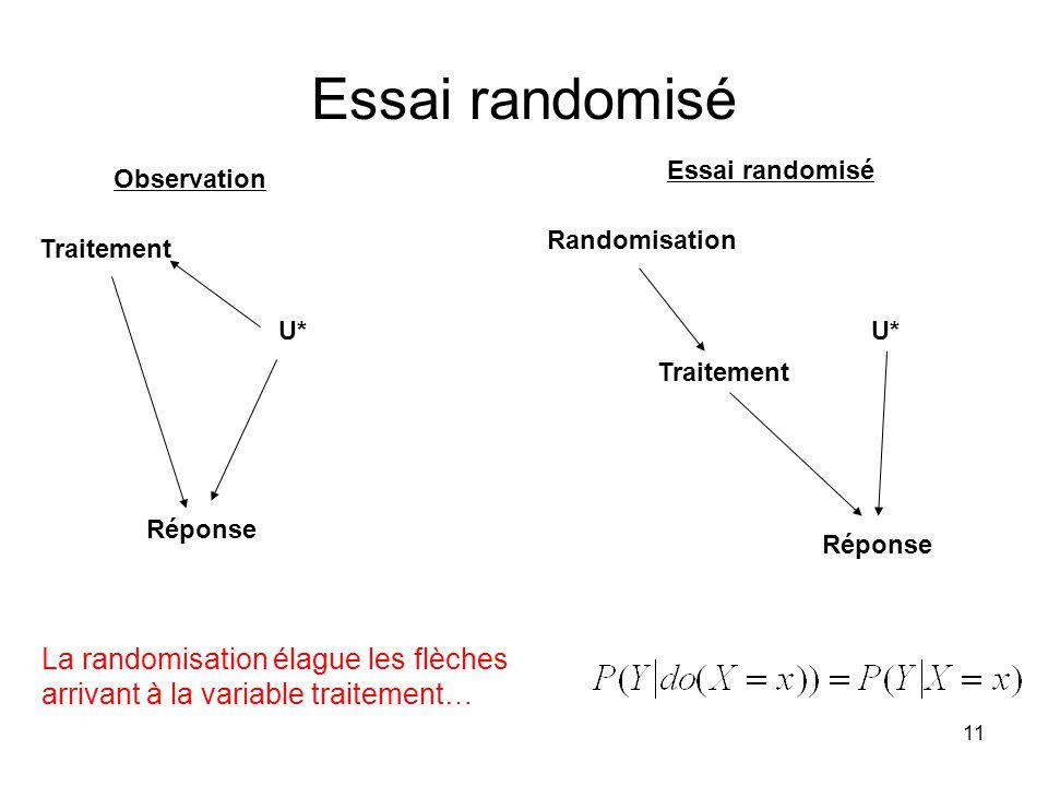 Essai randomisé La randomisation élague les flèches