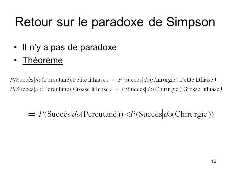 Retour sur le paradoxe de Simpson