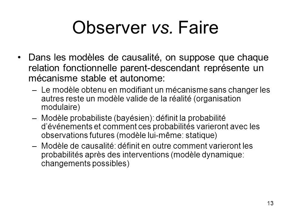 Observer vs. Faire