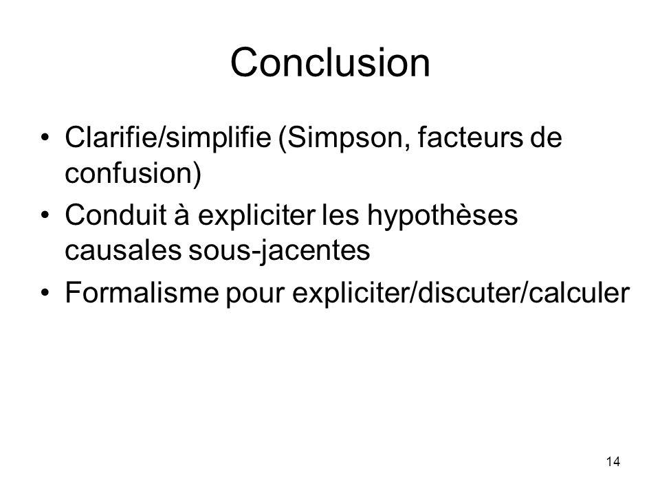 Conclusion Clarifie/simplifie (Simpson, facteurs de confusion)