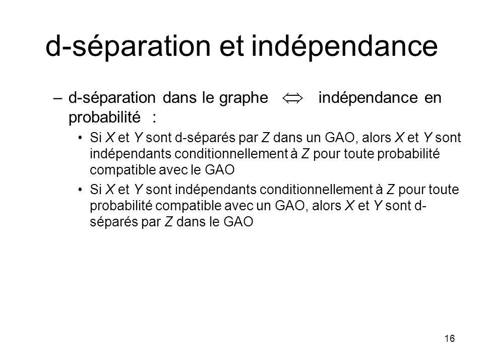 d-séparation et indépendance