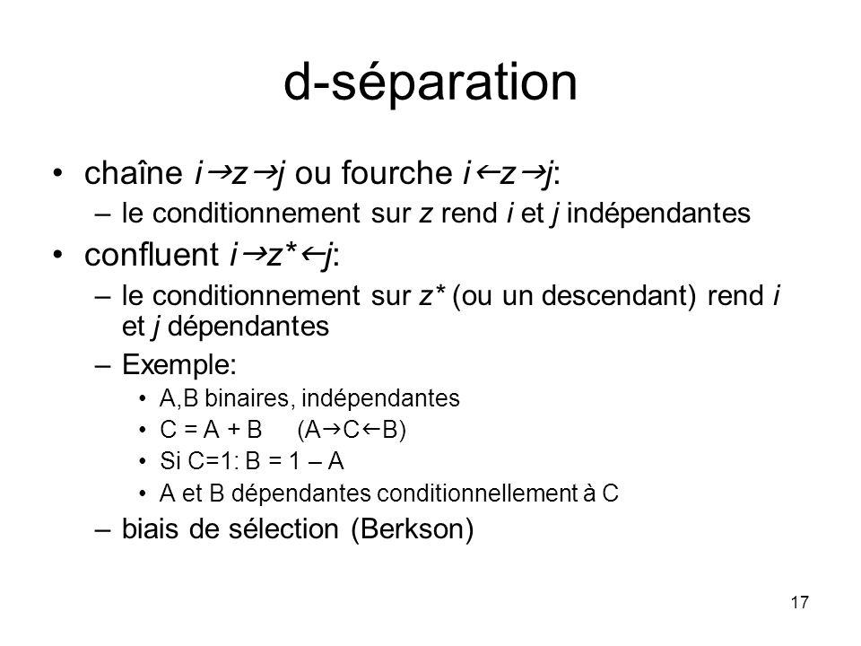 d-séparation chaîne igzgj ou fourche ifzgj: confluent igz*fj: