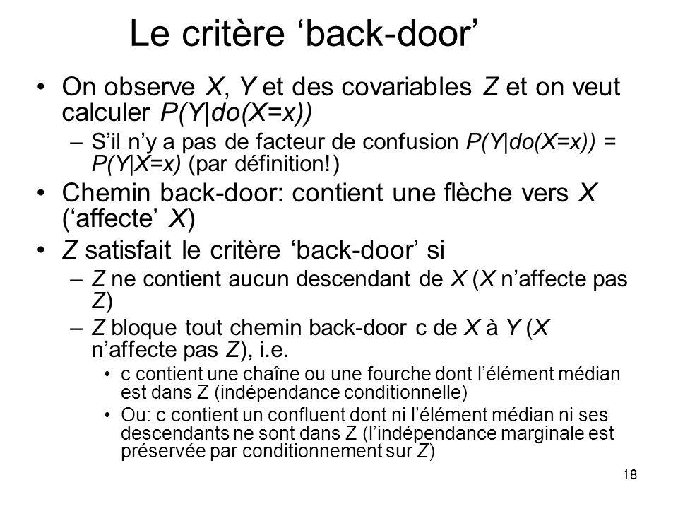 Le critère 'back-door'