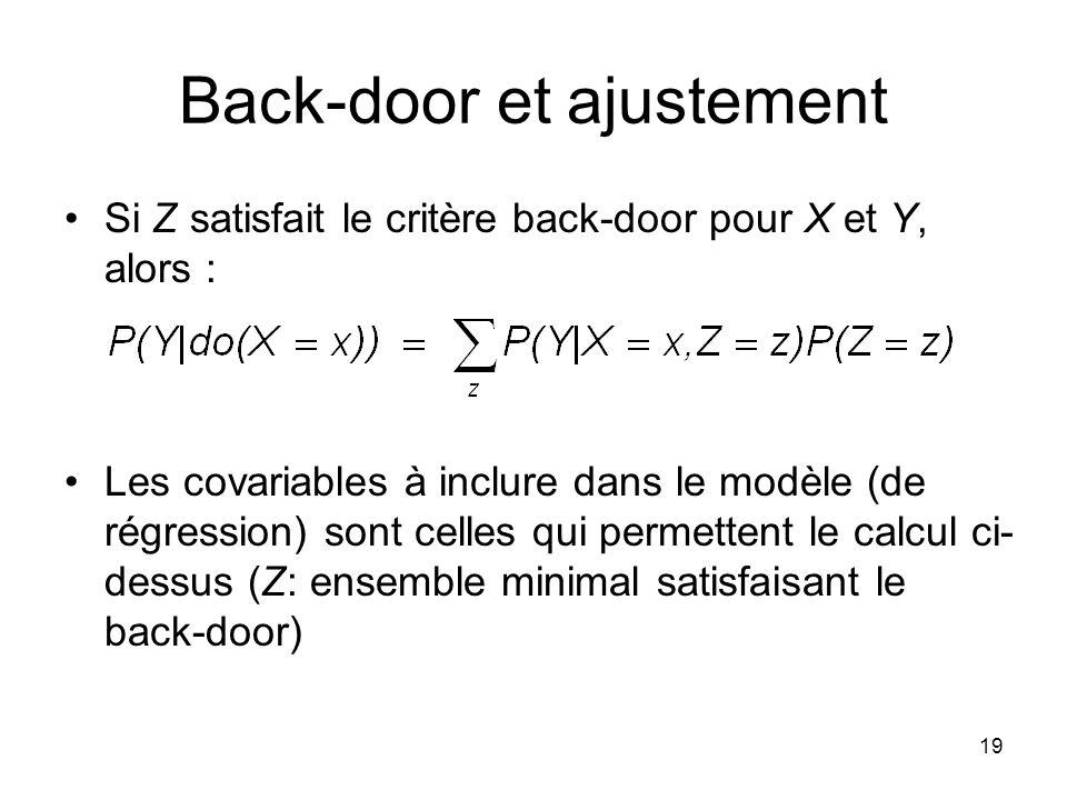 Back-door et ajustement