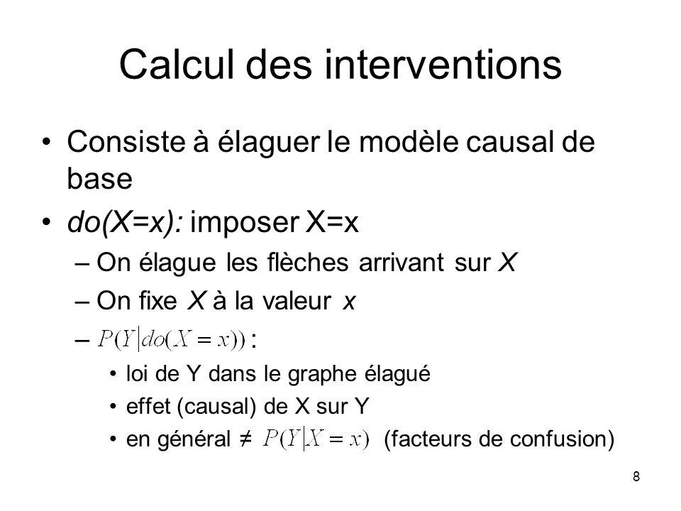 Calcul des interventions