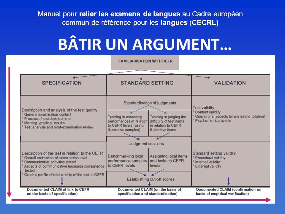 Manuel pour relier les examens de langues au Cadre européen commun de référence pour les langues (CECRL)