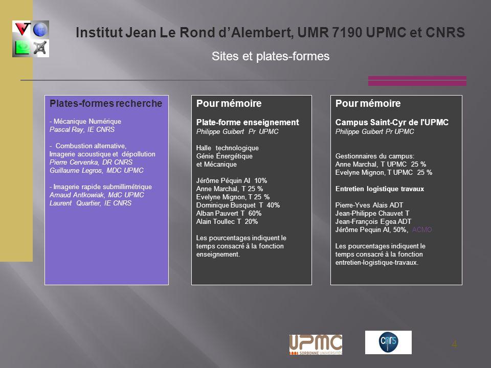 Institut Jean Le Rond d'Alembert, UMR 7190 UPMC et CNRS