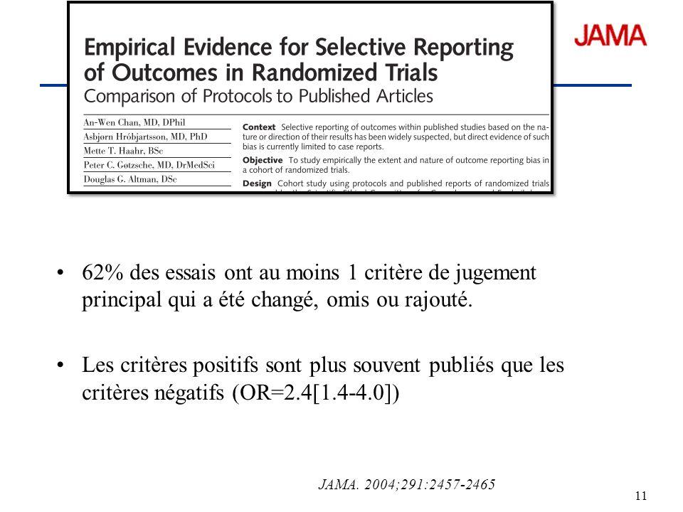 62% des essais ont au moins 1 critère de jugement principal qui a été changé, omis ou rajouté.