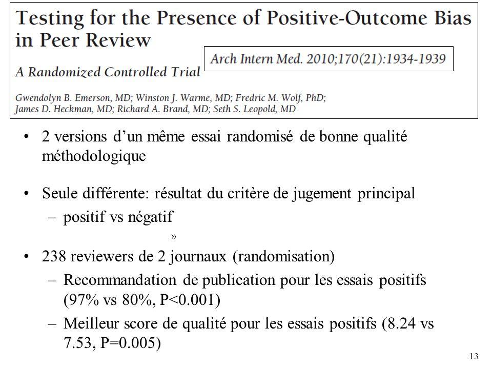 2 versions d'un même essai randomisé de bonne qualité méthodologique