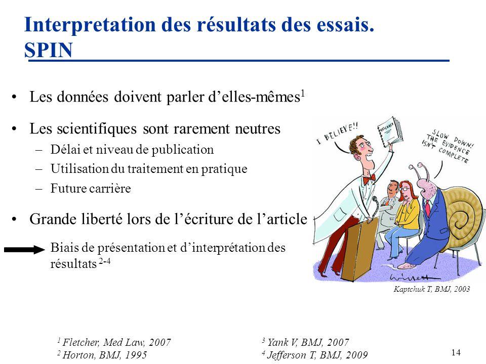 Interpretation des résultats des essais. SPIN