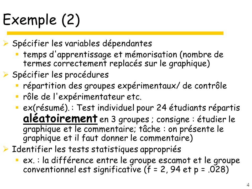Exemple (2) Spécifier les variables dépendantes