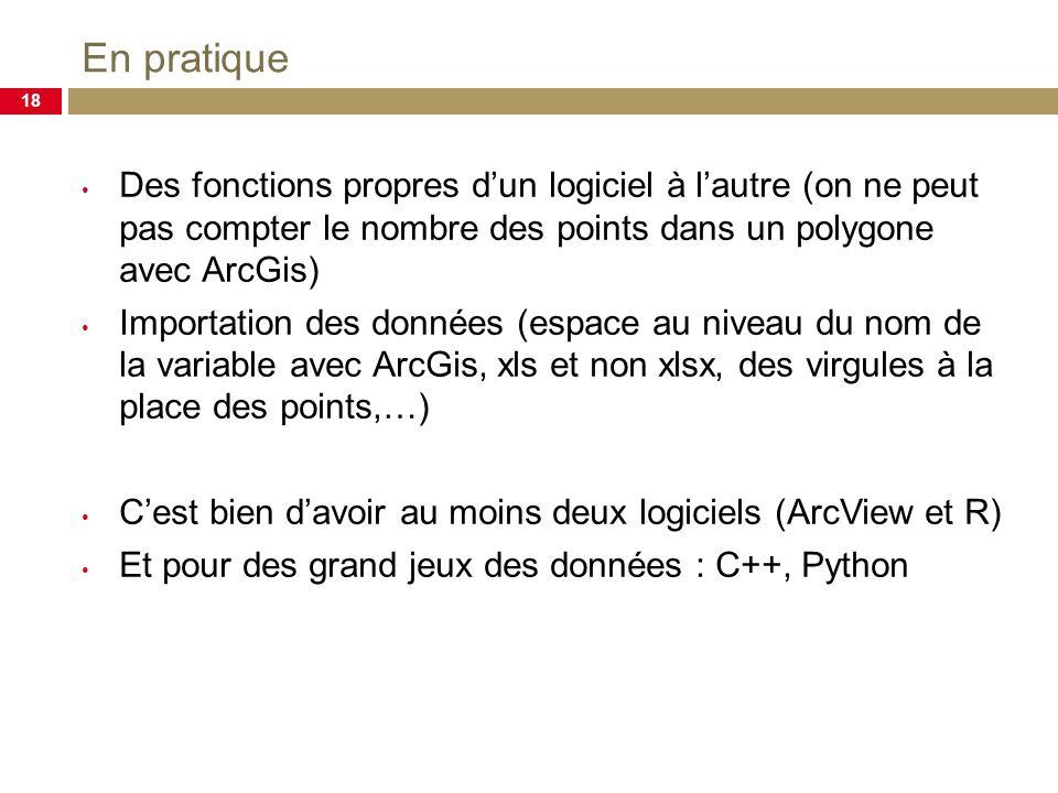 En pratique Des fonctions propres d'un logiciel à l'autre (on ne peut pas compter le nombre des points dans un polygone avec ArcGis)