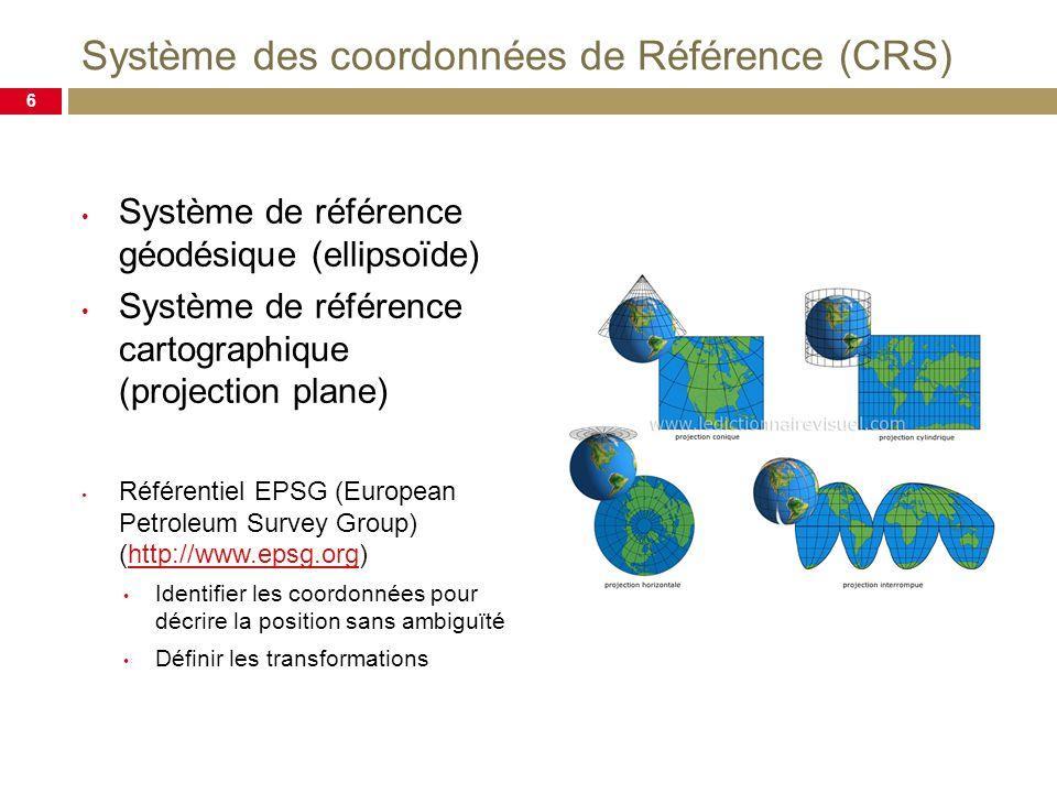 Système des coordonnées de Référence (CRS)