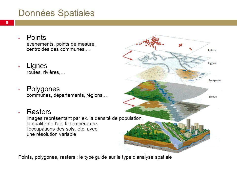 Données Spatiales Points évènements, points de mesure, centroides des communes,… Lignes routes, rivières,…