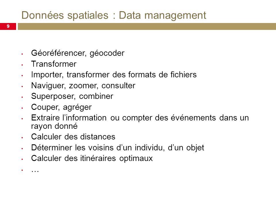 Données spatiales : Data management
