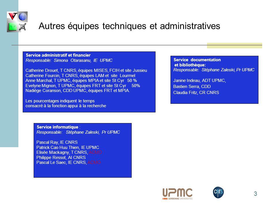 Autres équipes techniques et administratives