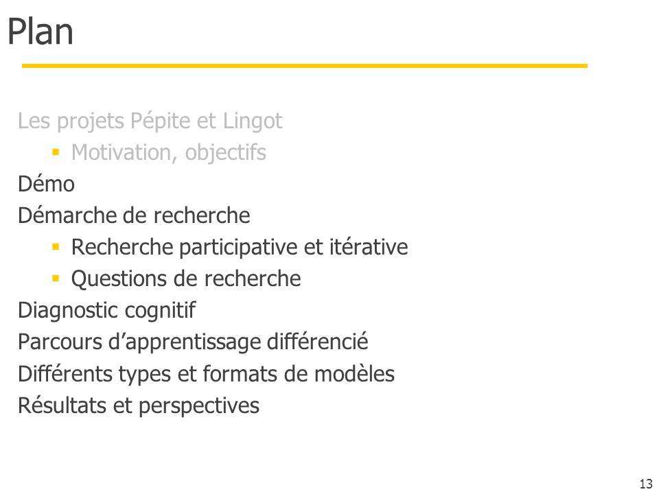 Plan Les projets Pépite et Lingot Motivation, objectifs Démo