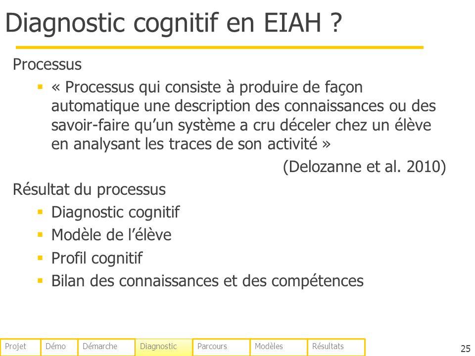 Diagnostic cognitif en EIAH