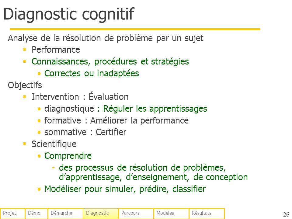 Diagnostic cognitif Analyse de la résolution de problème par un sujet