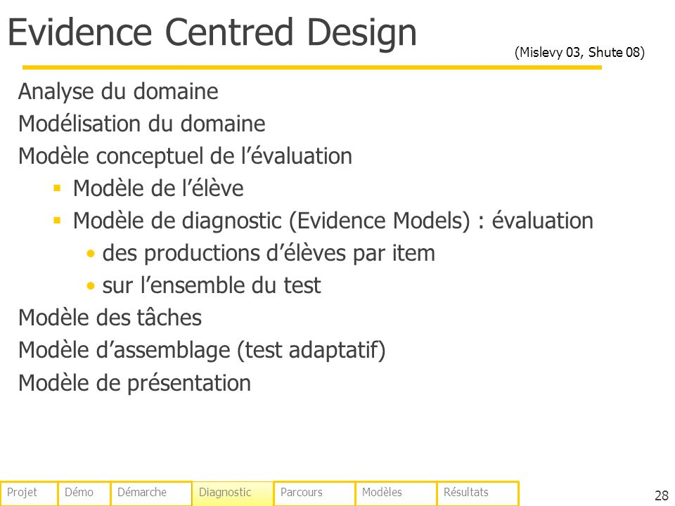 Evidence Centred Design