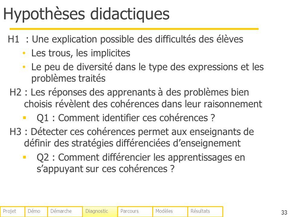 Hypothèses didactiques