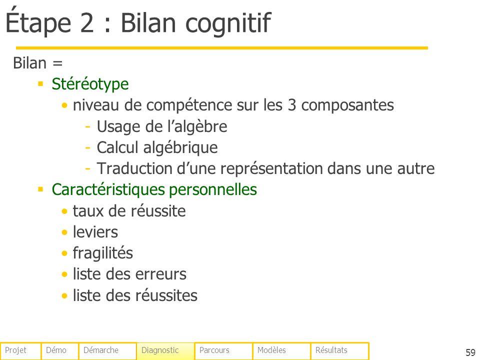Étape 2 : Bilan cognitif Bilan = Stéréotype